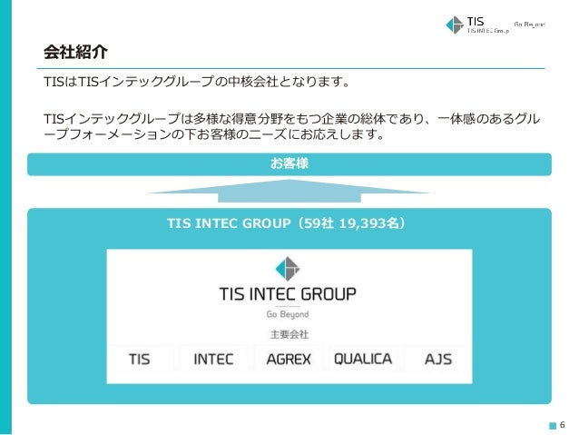 6 会社紹介 TISはTISインテックグループの中核会社となります。 TISインテックグループは多様な得意分野をもつ企業の総体であり、一体感のあるグル ープフォーメーションの下お客様のニーズにお応えします。 TIS INTEC GROUP(59...