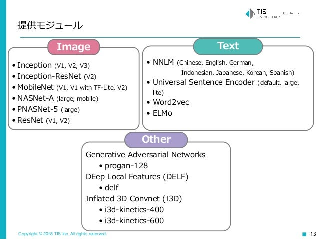 Machine learning 15min TensorFlow hub