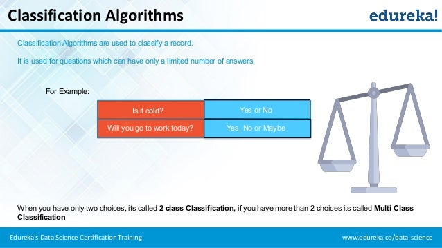 how to build a machine learning algorithm