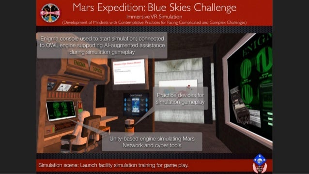 Machine learning and the mars expedition