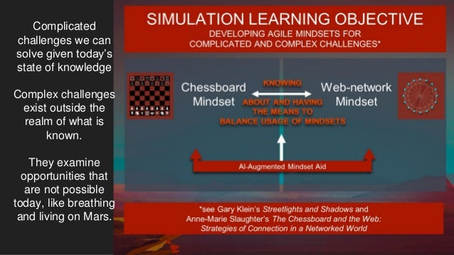 Complicated challenges we can solve given today's state of knowledge Complex challenges exist outside the realm of what is...