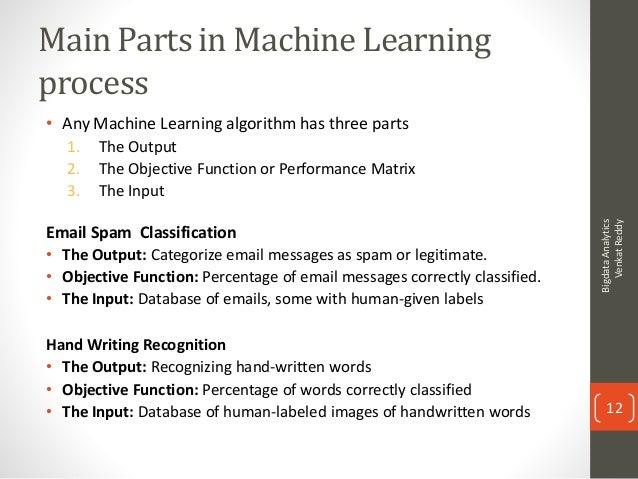 writing algorithms for dummies