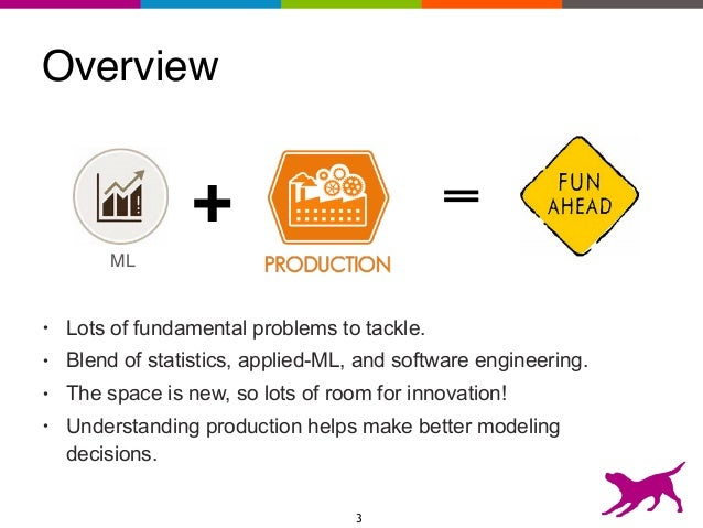 Machine learning in production Slide 3