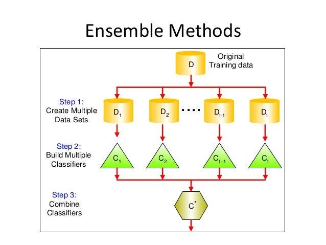 pdf computer-netzwerke : grundlagen, funktionsweise, anwendung