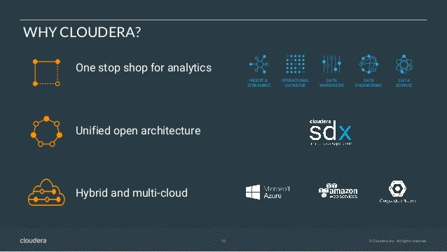 12© Cloudera, Inc. All rights reserved.