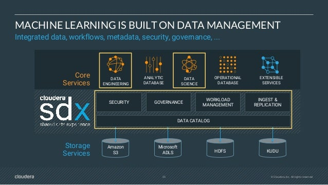 27 © Cloudera, Inc. All rights reserved. CLOUDERA DATA SCIENCE WORKBENCH