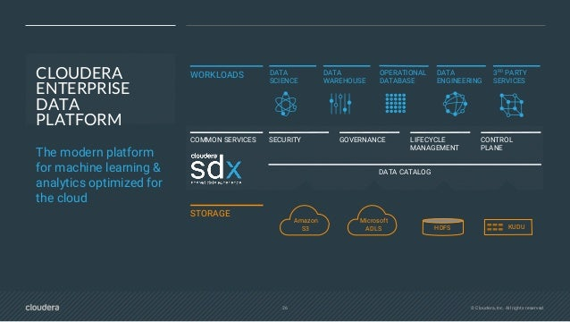 28 © Cloudera, Inc. All rights reserved. ACCELERATING THREE STAGES OF MACHINE LEARNING Manage models Deploy models Monitor...