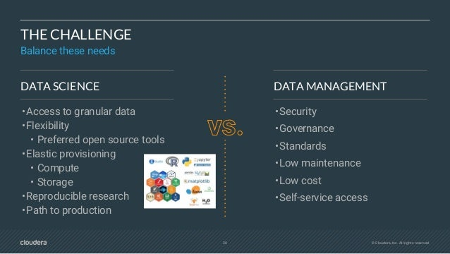 32 © Cloudera, Inc. All rights reserved. CLOUDERA DATA SCIENCE WORKBENCH Accelerate Machine Learning from Research to Prod...