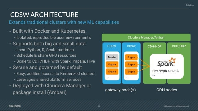 35 © Cloudera, Inc. All rights reserved. A MODERN DATA SCIENCE ARCHITECTURE Containerized environments with scalable, on-d...