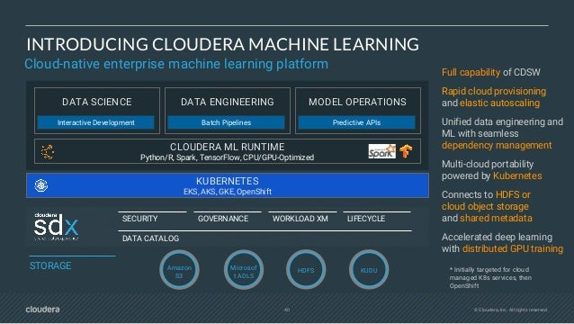 42 © Cloudera, Inc. All rights reserved. NEW: CLOUDERA DATA SCIENCE WORKBENCH 1.5 Accelerate and simplify machine learning...