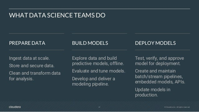 43 © Cloudera, Inc. All rights reserved. INTRODUCING EXPERIMENTS Versioned model training runs for evaluation and reproduc...