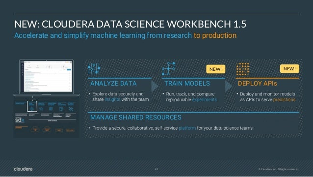 44 © Cloudera, Inc. All rights reserved. INTRODUCING MODELS Machine learning models as one-click microservices (REST APIs)...