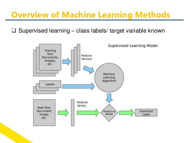 machine learning application