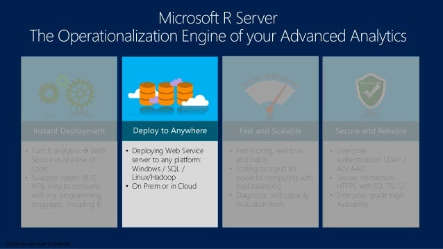 Machine learning services with SQL Server 2017