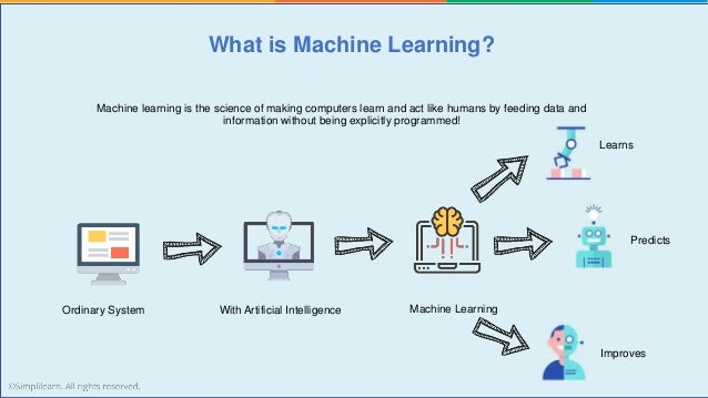 Machine Learning Tutorial Part - 1 | Machine Learning