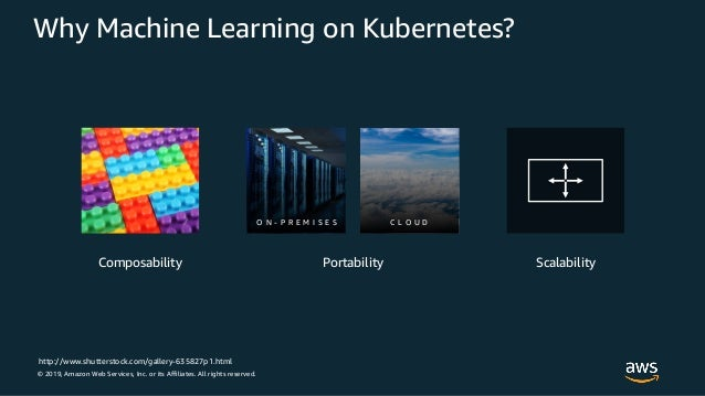 © 2019, Amazon Web Services, Inc. or its Affiliates. All rights reserved. Why Machine Learning on Kubernetes? Composabilit...
