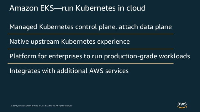 © 2019, Amazon Web Services, Inc. or its Affiliates. All rights reserved. Amazon EKS—run Kubernetes in cloud Managed Kuber...
