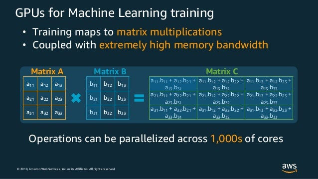 © 2019, Amazon Web Services, Inc. or its Affiliates. All rights reserved. GPUs for Machine Learning training Matrix A b11 ...