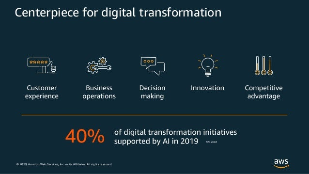 © 2019, Amazon Web Services, Inc. or its Affiliates. All rights reserved. Centerpiece for digital transformation
