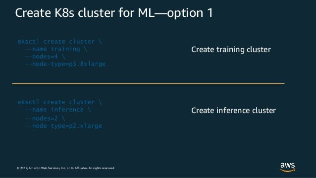 © 2019, Amazon Web Services, Inc. or its Affiliates. All rights reserved. Create K8s cluster for ML—option 1 Create traini...