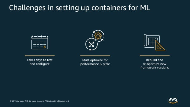 © 2019, Amazon Web Services, Inc. or its Affiliates. All rights reserved. Challenges in setting up containers for ML