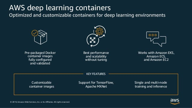 © 2019, Amazon Web Services, Inc. or its Affiliates. All rights reserved. AWS deep learning containers KEY FEATURES Custom...