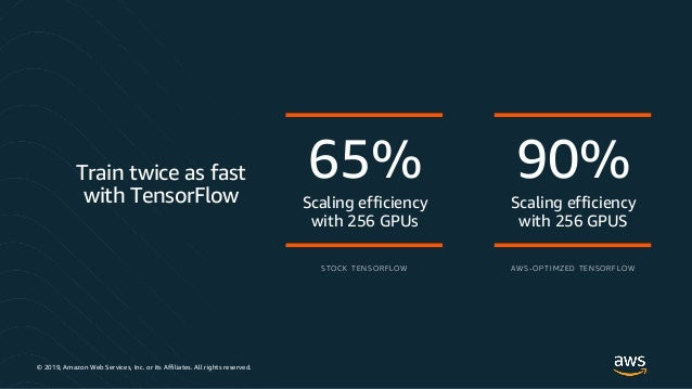 © 2019, Amazon Web Services, Inc. or its Affiliates. All rights reserved. Train twice as fast with TensorFlow 65% Scaling ...