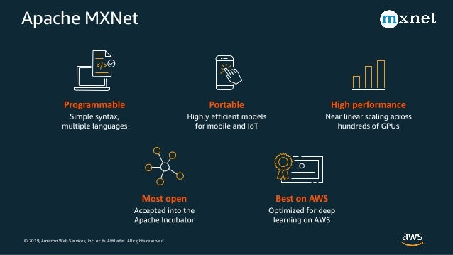 © 2019, Amazon Web Services, Inc. or its Affiliates. All rights reserved. Apache MXNet
