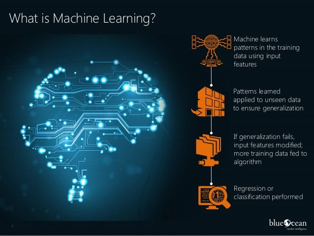 machine learning in