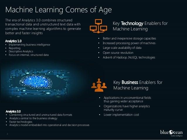 Machine Learning in Customer Analytics