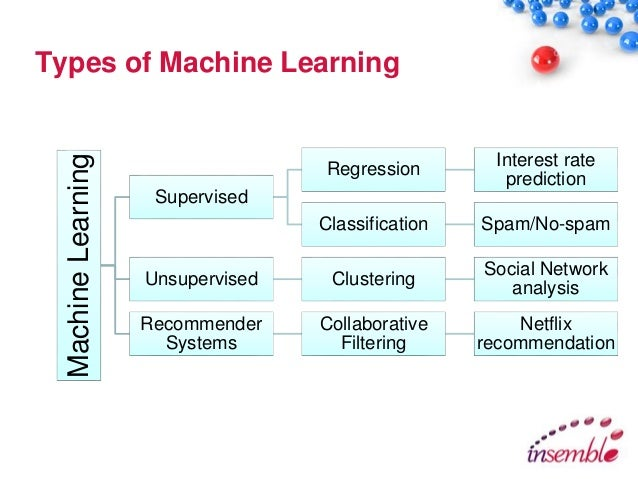 Machine Learning with Big Data using Apache Spark