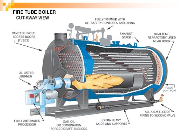 Machinery safety inspection