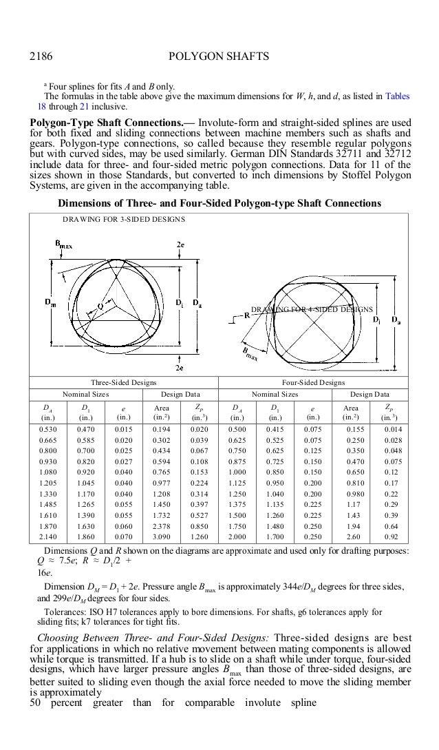 Metric Spline Shaft Dimensions : Machinery splines