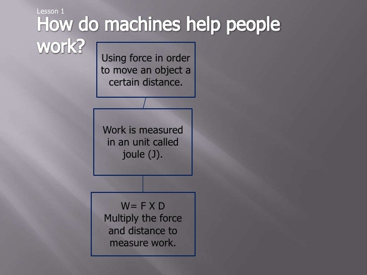 Lesson 1<br />How do machines help people work?<br />Using force in order to move an object a certain distance.<br />Work ...