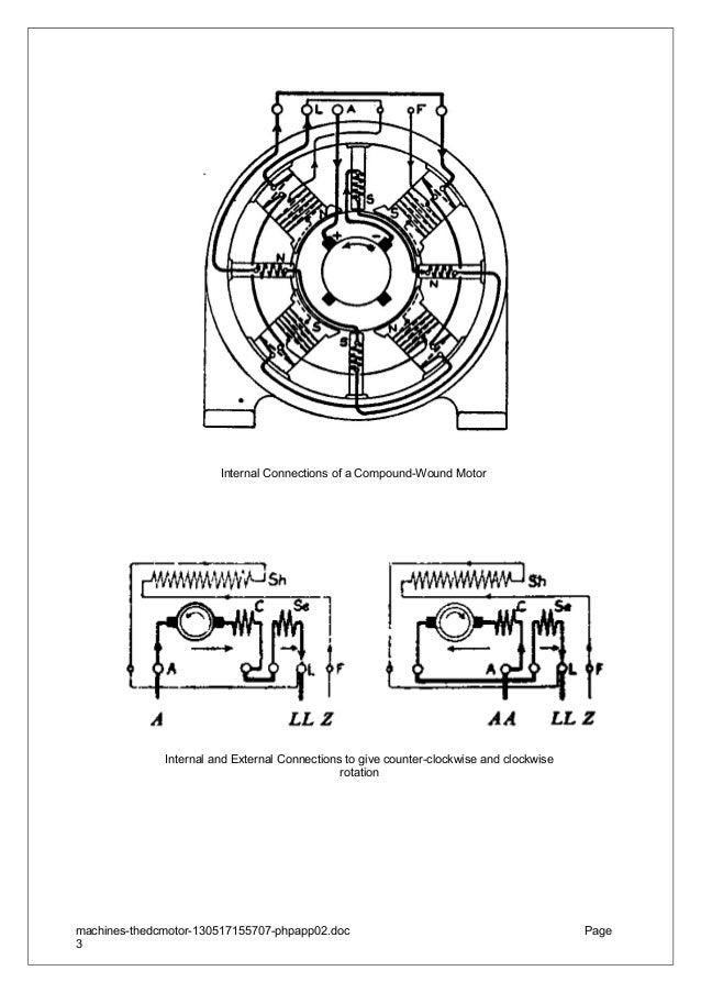 machines the dc motor