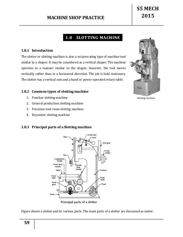 Parts of slotting machine pdf how to make a come bet in craps
