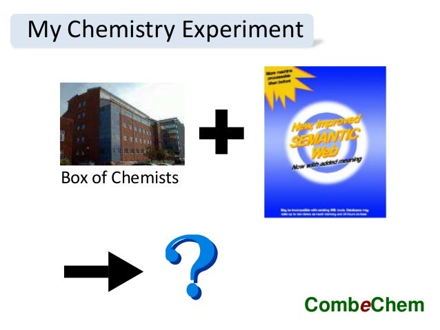 Box of Chemists My Chemistry Experiment CombeChem