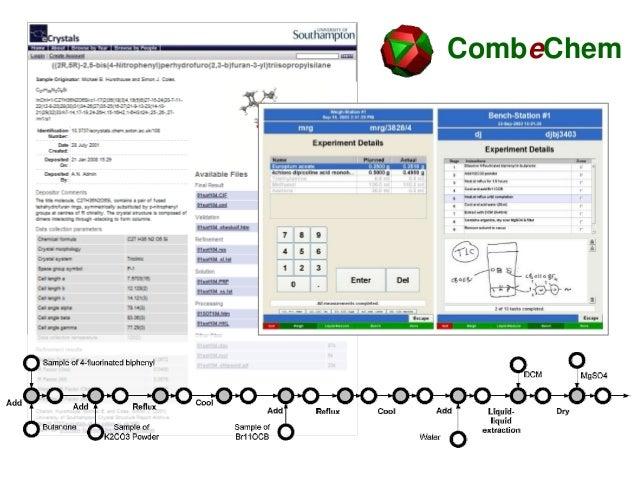 CombeChem