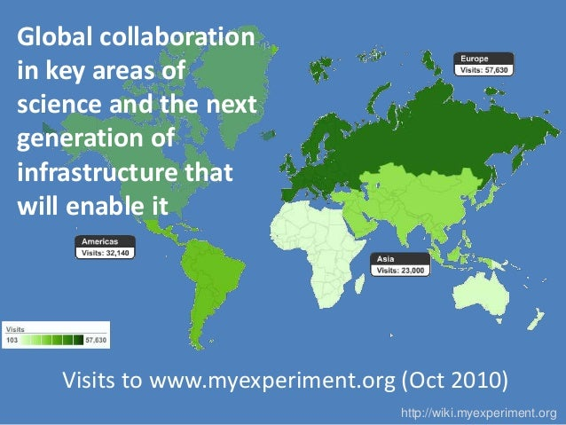 Visits to www.myexperiment.org (Oct 2010) Global collaboration in key areas of science and the next generation of infrastr...