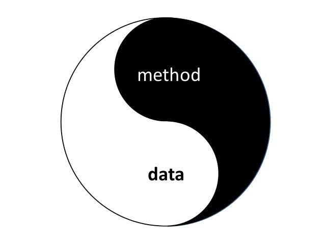 data method