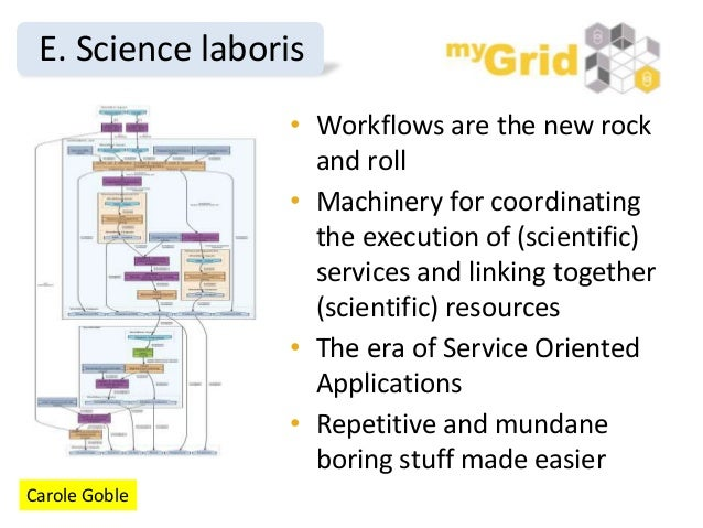 • Workflows are the new rock and roll • Machinery for coordinating the execution of (scientific) services and linking toge...