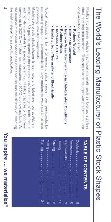 Machinists Handbook