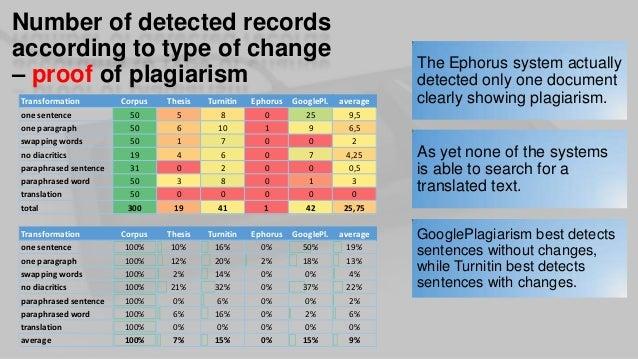 test document for plagiarism