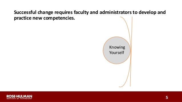 Knowing Yourself Successful change requires faculty and administrators to develop and practice new competencies. 5