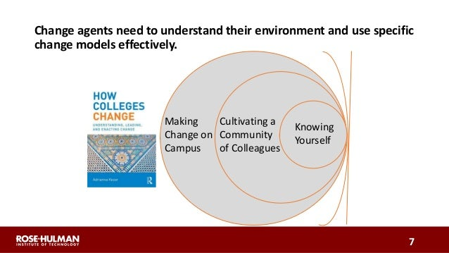 Cultivating a Community of Colleagues Knowing Yourself Making Change on Campus Change agents need to understand their envi...