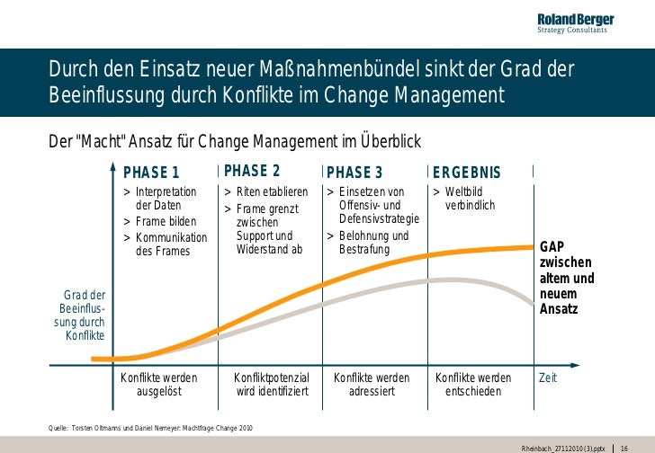 """Durch den Einsatz neuer Maßnahmenbündel sinkt der Grad derBeeinflussung durch Konflikte im Change ManagementDer """"Macht"""" An..."""
