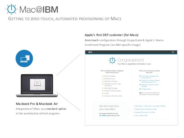 MAC@IBM, How & why IBM Transformed the End-User Computing