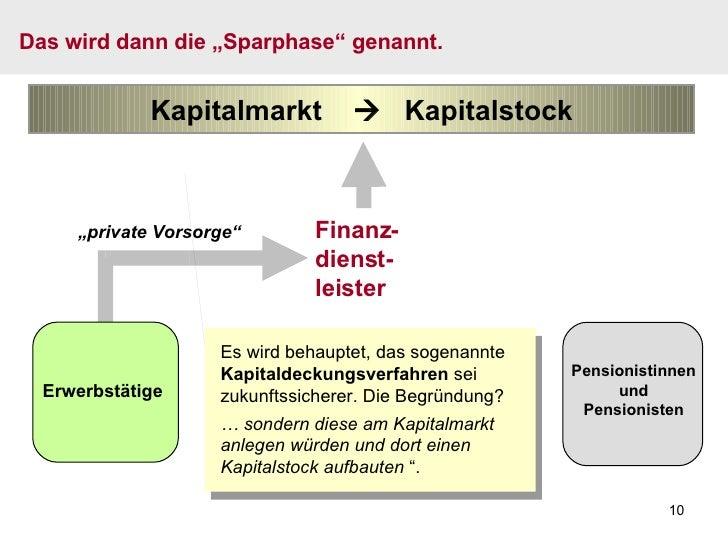 """Finanz- dienst- leister """" private Vorsorge"""" Pensionistinnen und Pensionisten Es wird behauptet, das sogenannte  Kapitaldec..."""
