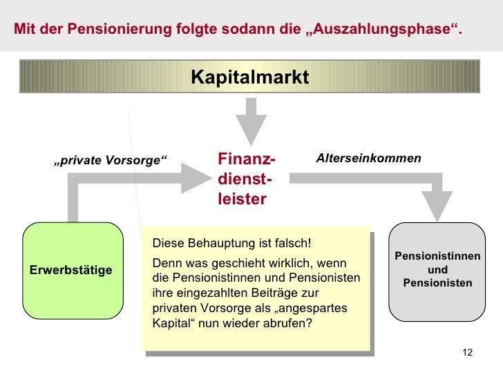 """Mit der Pensionierung folgte sodann die """"Auszahlungsphase"""". Finanz- dienst- leister Kapitalmarkt Pensionistinnen und Pensi..."""