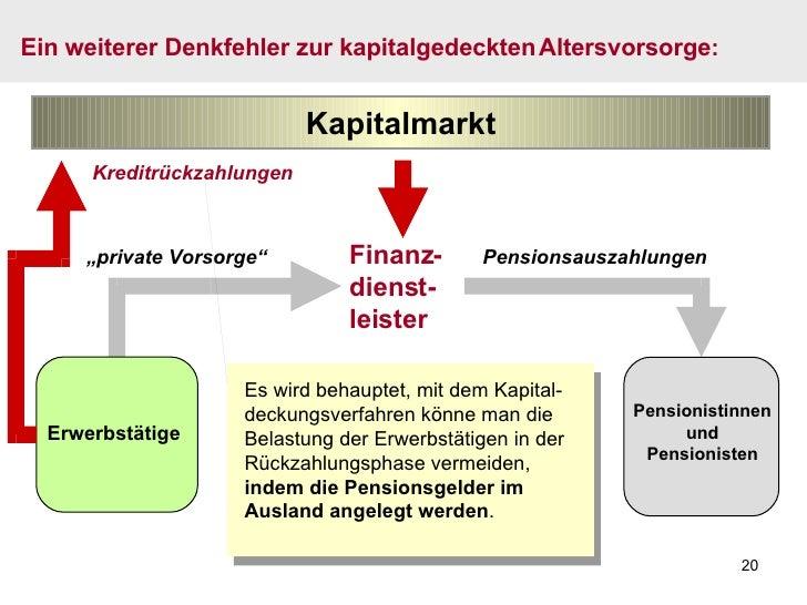 """Finanz- dienst- leister """" private Vorsorge"""" Pensionsauszahlungen Es wird behauptet, mit dem Kapital-deckungsverfahren könn..."""